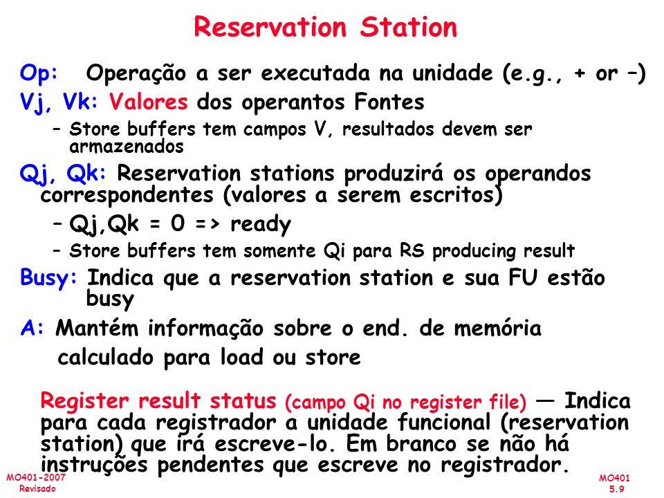 MO401 5.9 MO401-2007 Revisado Reservation Station Op:Operação a ser executada na unidade (e.g., + or –) Vj, Vk: Valores dos operantos Fontes –Store bu
