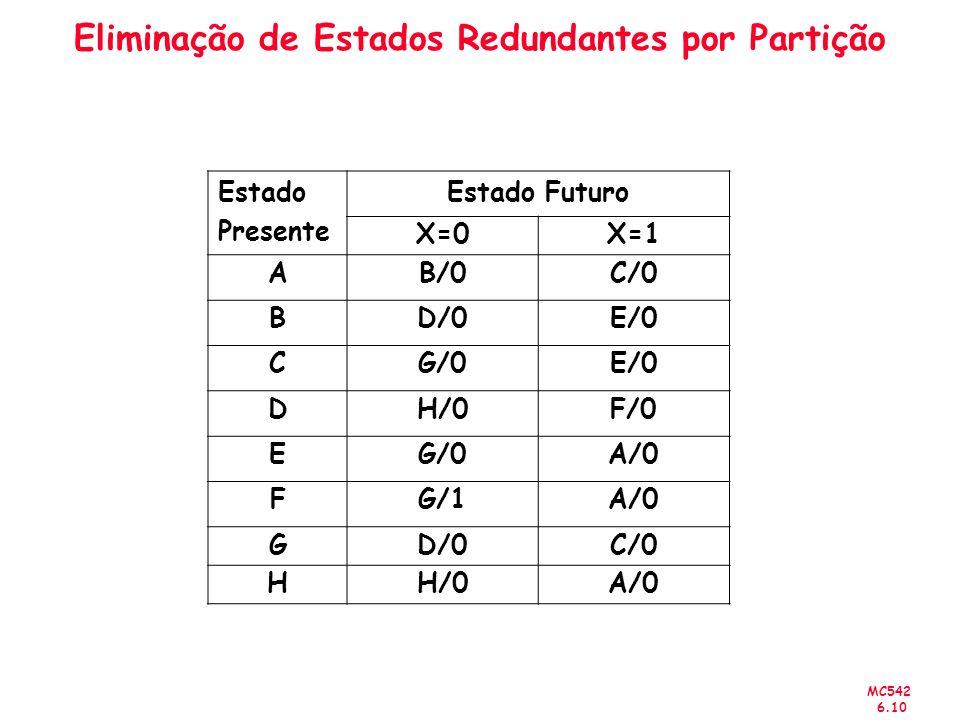 MC542 6.10 Eliminação de Estados Redundantes por Partição Estado Presente Estado Futuro X=0X=1 AB/0C/0 BD/0E/0 CG/0E/0 DH/0F/0 EG/0A/0 FG/1A/0 GD/0C/0 HH/0A/0