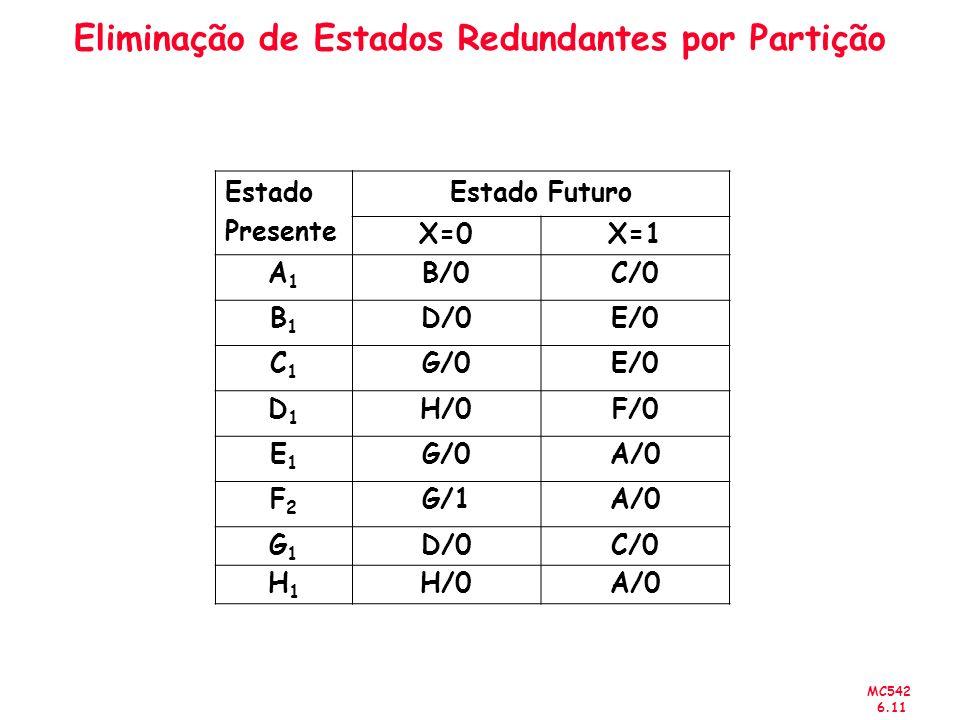MC542 6.11 Eliminação de Estados Redundantes por Partição Estado Presente Estado Futuro X=0X=1 A1A1 B/0C/0 B1B1 D/0E/0 C1C1 G/0E/0 D1D1 H/0F/0 E1E1 G/0A/0 F2F2 G/1A/0 G1G1 D/0C/0 H1H1 H/0A/0