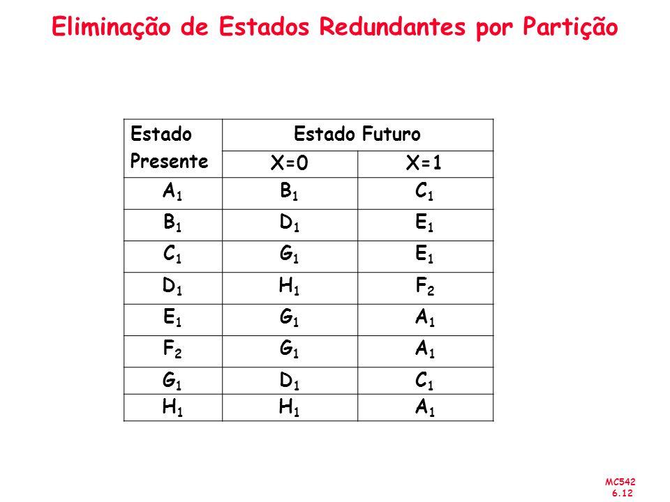 MC542 6.12 Eliminação de Estados Redundantes por Partição Estado Presente Estado Futuro X=0X=1 A1A1 B1B1 C1C1 B1B1 D1D1 E1E1 C1C1 G1G1 E1E1 D1D1 H1H1 F2F2 E1E1 G1G1 A1A1 F2F2 G1G1 A1A1 G1G1 D1D1 C1C1 H1H1 H1H1 A1A1