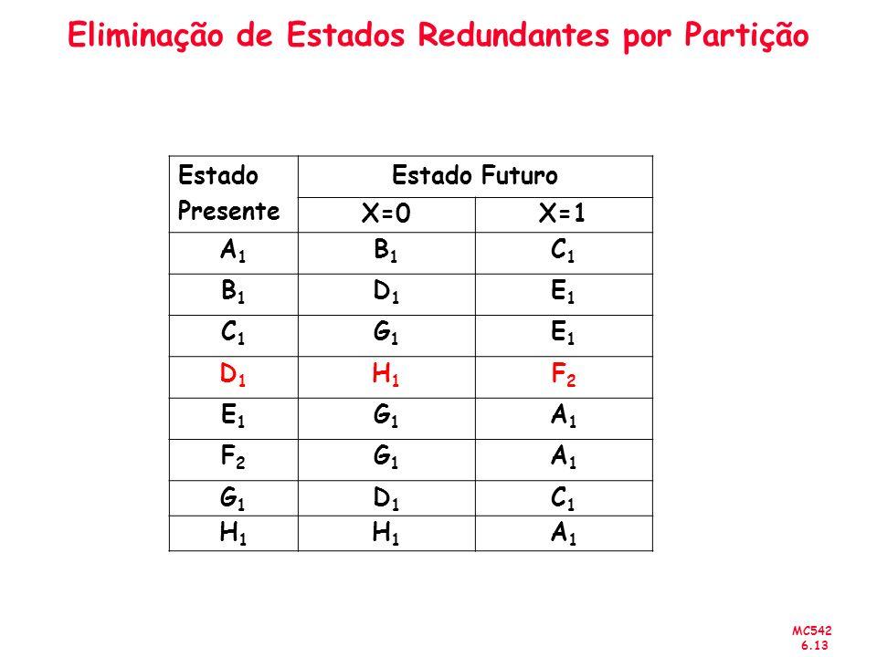 MC542 6.13 Eliminação de Estados Redundantes por Partição Estado Presente Estado Futuro X=0X=1 A1A1 B1B1 C1C1 B1B1 D1D1 E1E1 C1C1 G1G1 E1E1 D1D1 H1H1 F2F2 E1E1 G1G1 A1A1 F2F2 G1G1 A1A1 G1G1 D1D1 C1C1 H1H1 H1H1 A1A1