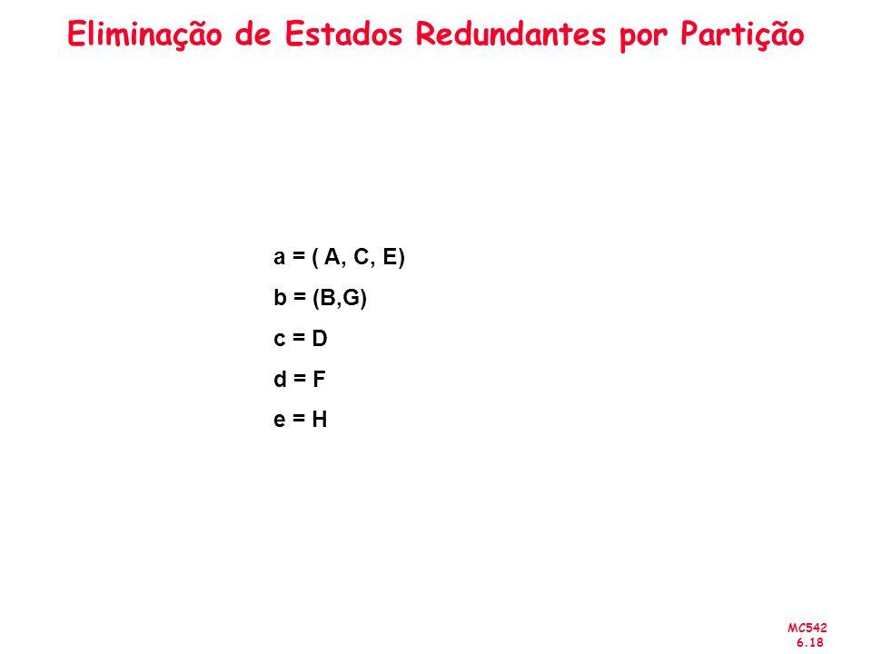 MC542 6.18 Eliminação de Estados Redundantes por Partição a = ( A, C, E) b = (B,G) c = D d = F e = H