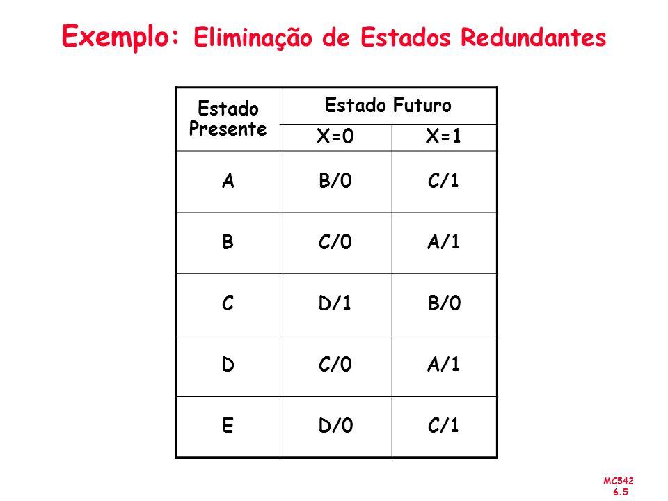 MC542 6.5 Exemplo: Eliminação de Estados Redundantes Estado Presente Estado Futuro X=0X=1 AB/0C/1 BC/0A/1 CD/1B/0 DC/0A/1 ED/0C/1