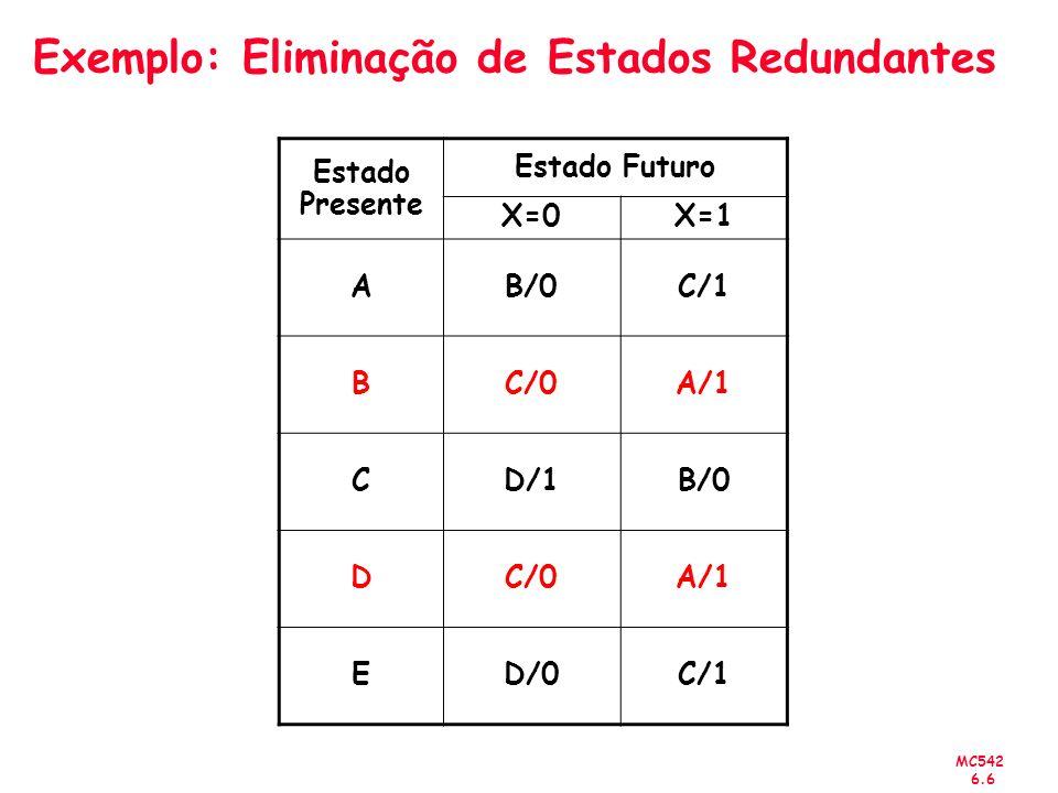 MC542 6.6 Estado Presente Estado Futuro X=0X=1 AB/0C/1 BC/0A/1 CD/1B/0 DC/0A/1 ED/0C/1 Exemplo: Eliminação de Estados Redundantes