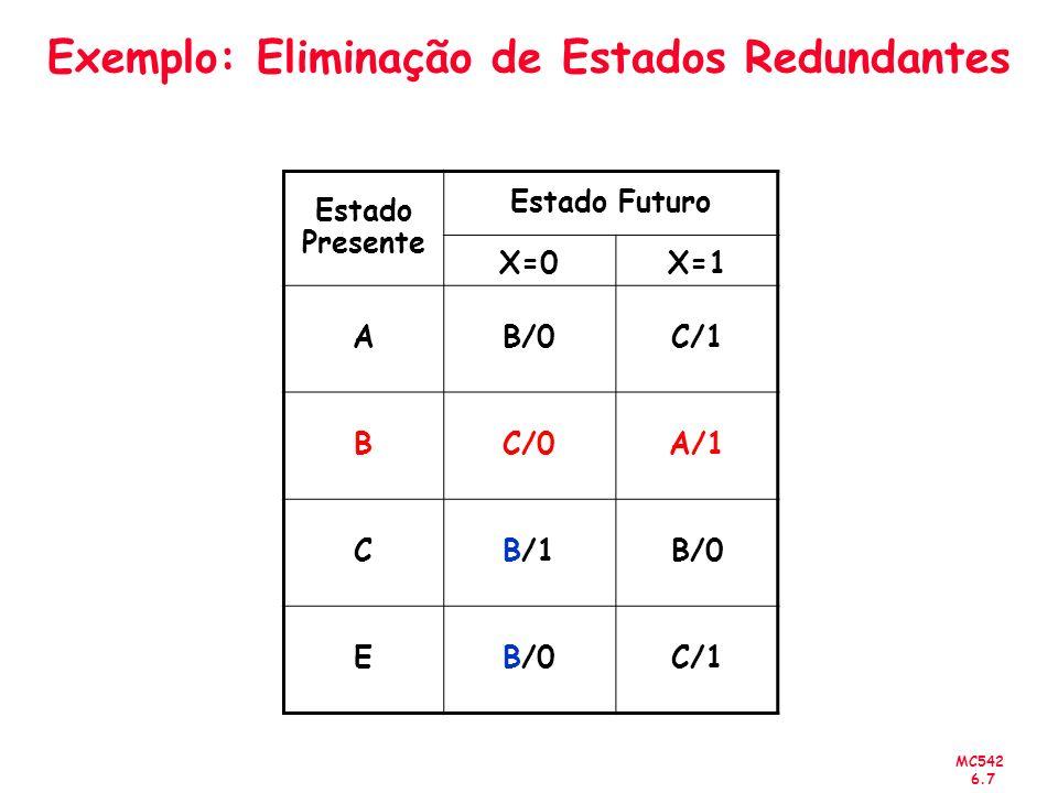 MC542 6.7 Estado Presente Estado Futuro X=0X=1 AB/0C/1 BC/0A/1 CB/1B/0 E C/1 Exemplo: Eliminação de Estados Redundantes