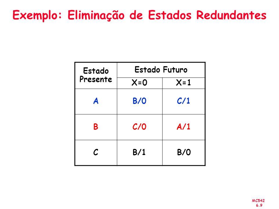 MC542 6.9 Estado Presente Estado Futuro X=0X=1 AB/0C/1 BC/0A/1 CB/1B/0 Exemplo: Eliminação de Estados Redundantes