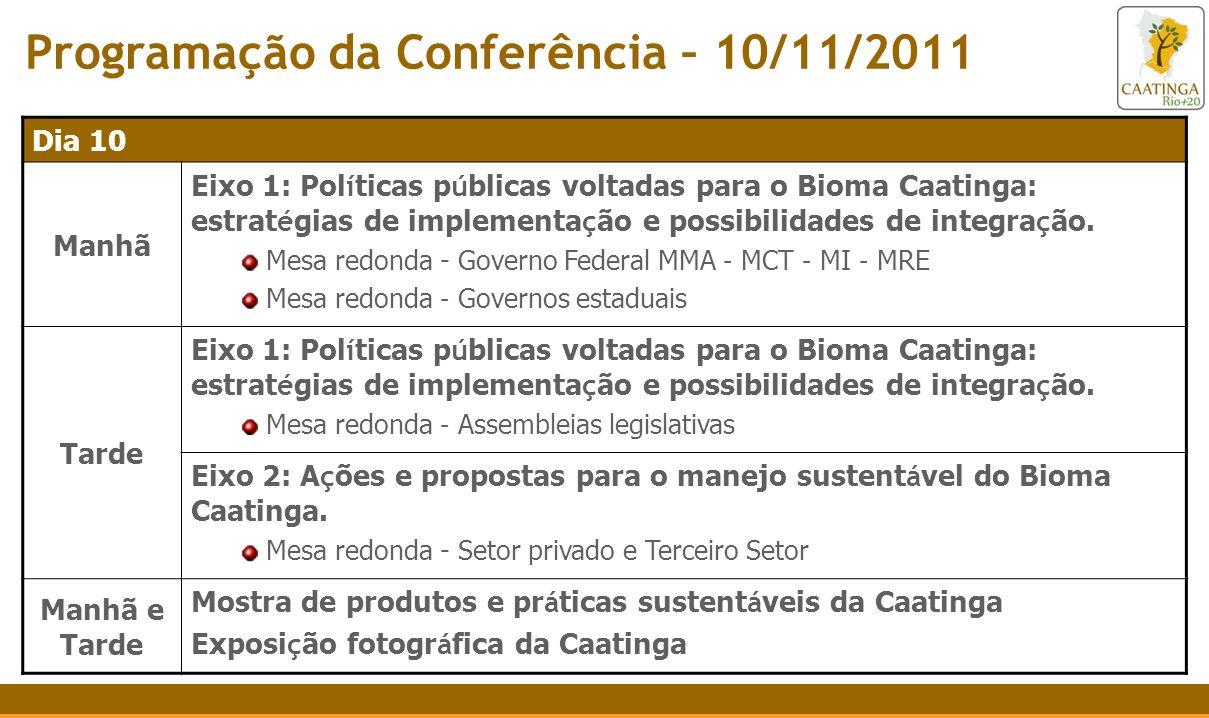 Programação da Conferência – 10/11/2011 Dia 10 Manhã Eixo 1: Pol í ticas p ú blicas voltadas para o Bioma Caatinga: estrat é gias de implementa ç ão e possibilidades de integra ç ão.