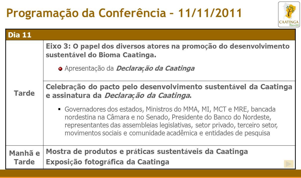Programação da Conferência – 11/11/2011 Dia 11 Tarde Eixo 3: O papel dos diversos atores na promo ç ão do desenvolvimento sustent á vel do Bioma Caati