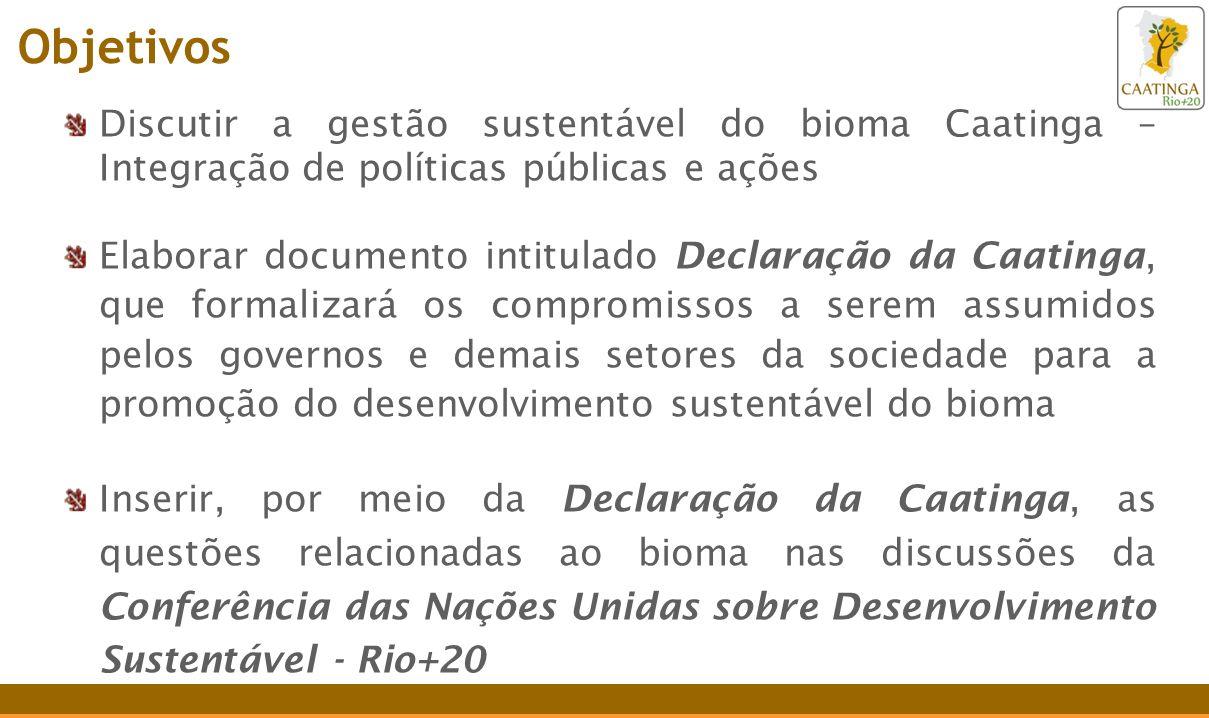 Discutir a gestão sustentável do bioma Caatinga – Integração de políticas públicas e ações Elaborar documento intitulado Declaração da Caatinga, que formalizará os compromissos a serem assumidos pelos governos e demais setores da sociedade para a promoção do desenvolvimento sustentável do bioma Inserir, por meio da Declaração da Caatinga, as questões relacionadas ao bioma nas discussões da Conferência das Nações Unidas sobre Desenvolvimento Sustentável - Rio+20 Objetivos