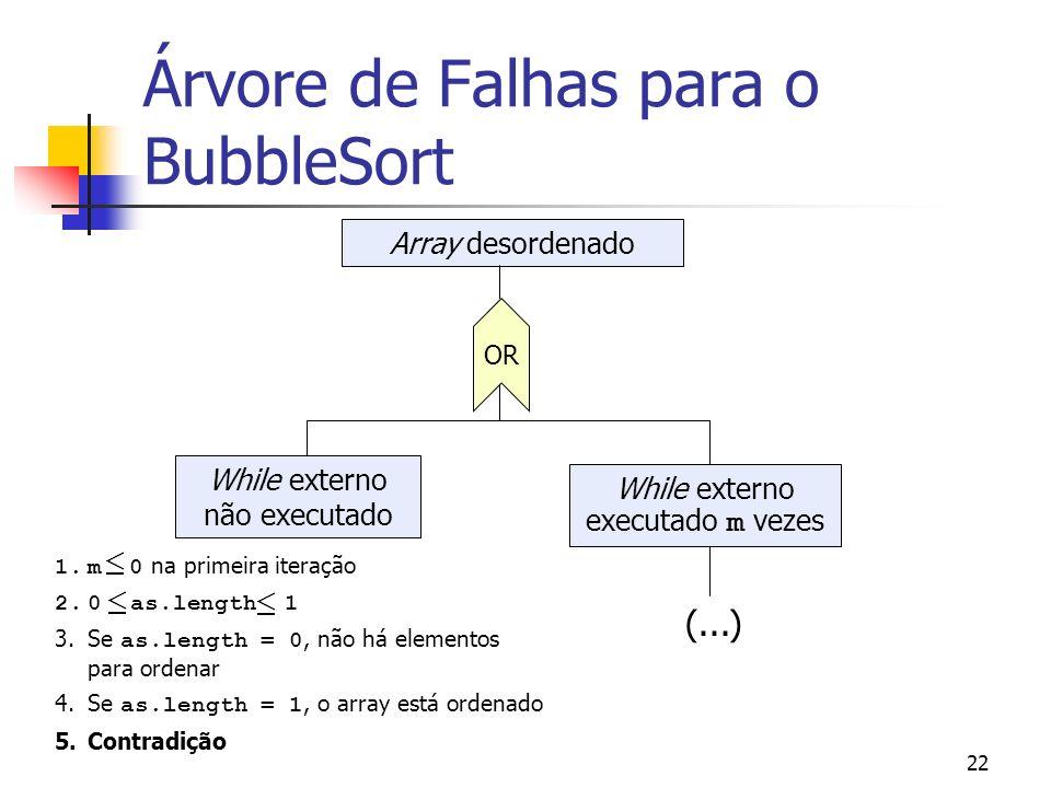 22 Árvore de Falhas para o BubbleSort Array desordenado While externo não executado While externo executado m vezes OR 1.m 0 na primeira iteração 2.0