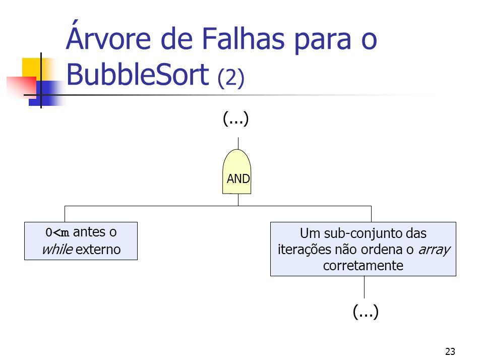 23 Árvore de Falhas para o BubbleSort (2) AND Um sub-conjunto das iterações não ordena o array corretamente 0<m antes o while externo (...)