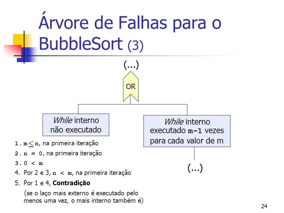 24 OR While interno não executado While interno executado m-1 vezes para cada valor de m Árvore de Falhas para o BubbleSort (3) (...) 1.m n, na primei