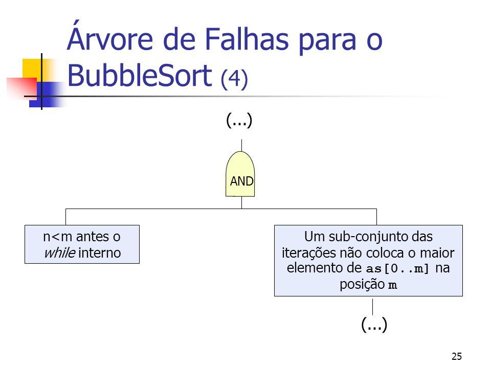 25 AND Um sub-conjunto das iterações não coloca o maior elemento de as[0..m] na posição m n<m antes o while interno (...) Árvore de Falhas para o Bubb