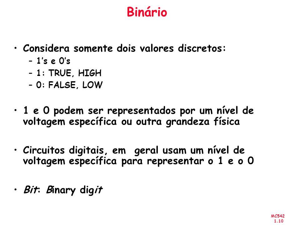 MC542 1.10 Binário Considera somente dois valores discretos: –1s e 0s –1: TRUE, HIGH –0: FALSE, LOW 1 e 0 podem ser representados por um nível de volt