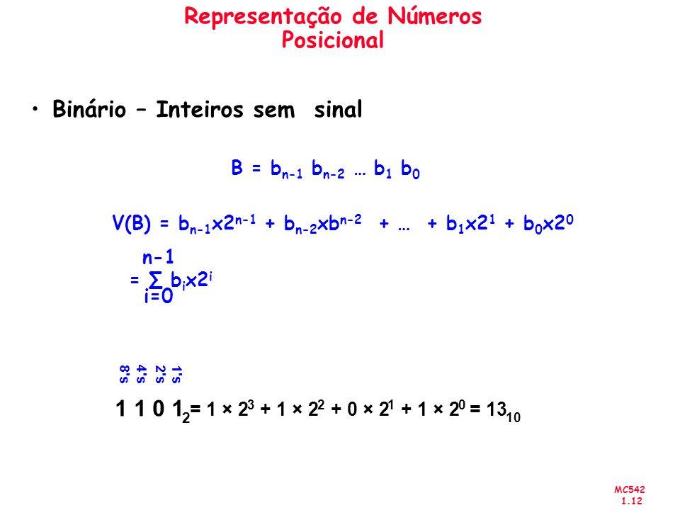 MC542 1.12 Representação de Números Posicional Binário – Inteiros sem sinal B = b n-1 b n-2 … b 1 b 0 V(B) = b n-1 x2 n-1 + b n-2 xb n-2 + … + b 1 x2