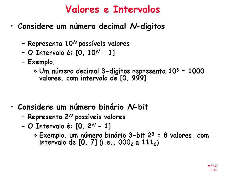 MC542 1.16 Valores e Intervalos Considere um número decimal N-dígitos –Representa 10 N possíveis valores –O Intervalo é: [0, 10 N - 1] –Exemplo, »Um n