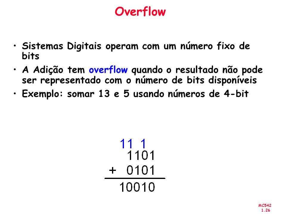 MC542 1.26 Overflow Sistemas Digitais operam com um número fixo de bits A Adição tem overflow quando o resultado não pode ser representado com o númer