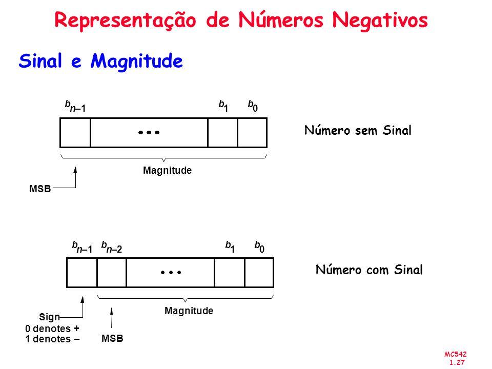 MC542 1.27 Representação de Números Negativos Sinal e Magnitude b n1– b 1 b 0 Magnitude MSB Número sem Sinal b n1– b 1 b 0 Magnitude Sign Número com S