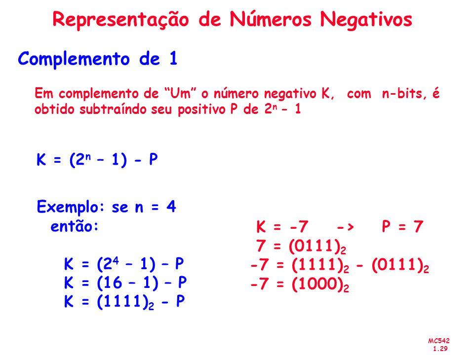 MC542 1.29 Representação de Números Negativos Complemento de 1 Em complemento de Um o número negativo K, com n-bits, é obtido subtraíndo seu positivo