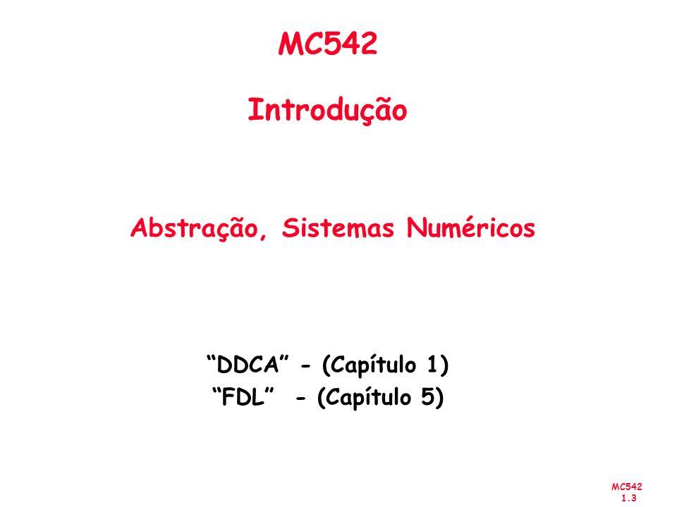 MC542 1.4 Abstração, Sistemas Numéricos, Tecnologia Sumário Objetivos Abstração –Abstração Digital Binário Representação de Números –Posicional –Inteiros sem Sinal »Decimal »Binário »Hexadecimal e Octal »Conversão entre bases »Valores e Intervalos –Bits, Bytes, Nibbles… –Soma de Números Inteiros e Overrflow