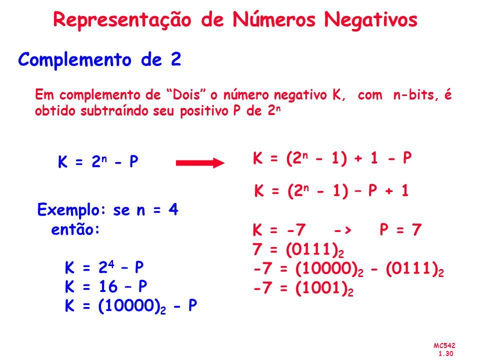 MC542 1.30 Representação de Números Negativos Complemento de 2 Em complemento de Dois o número negativo K, com n-bits, é obtido subtraíndo seu positiv