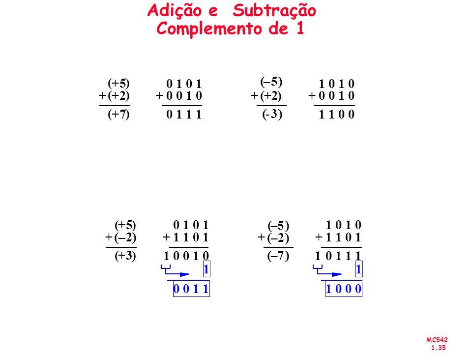 MC542 1.35 Adição e Subtração Complemento de 1 ++ 1 1 0 0 1 0 0 0 1 0 0 1 1 1 0 1 0 0 1 0 ++ 0 1 1 1 1 0 1 1 0 1 0 0 1 0 0 1 1 1 0 1 1 1 0 0 1 1 1 1 1