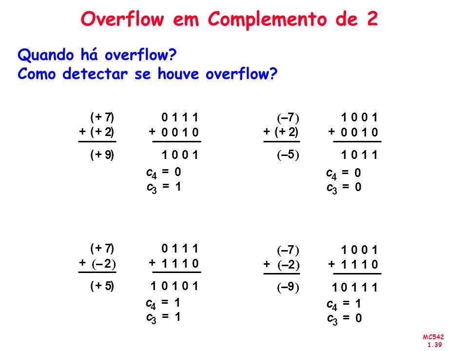 MC542 1.39 Overflow em Complemento de 2 ++ 1 0 1 1 1 0 0 1 0 0 1 0 1 0 0 1 0 1 1 1 0 0 1 0 7+ () 2+ () 9+ () + + + 0 1 1 1 1 0 0 1 1 1 1 0 0 1 0 1 1 1