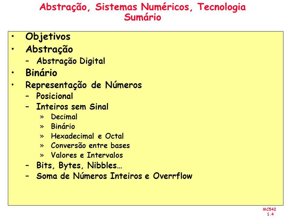 MC542 1.5 Abstração, Sistemas Numéricos, Tecnologia Sumário Representação de Números (cont.) –Representação de Números Negativos »Sinal e Magnitude »Complemento de 1 »Complemnto de 2 –Adição e Subtração »Sinal e Magnitude »Complemento de 1 »Complemnto de 2 »Overflow Representações de Números Reais –Fixo –Ponto-Flutuante BCD