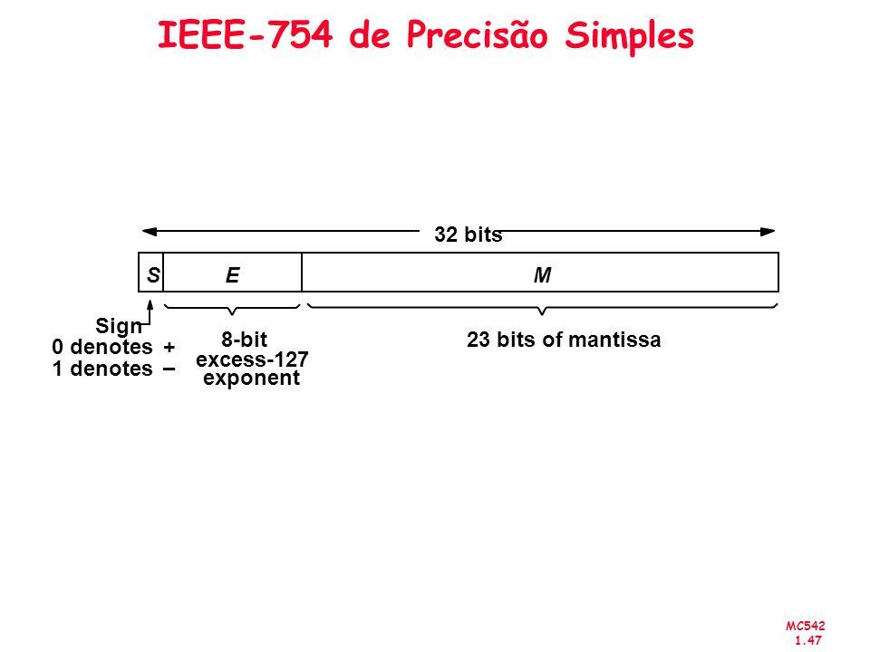 MC542 1.47 IEEE-754 de Precisão Simples Sign 32 bits 23 bits of mantissa excess-127 exponent 8-bit SME + 0 denotes – 1 denotes