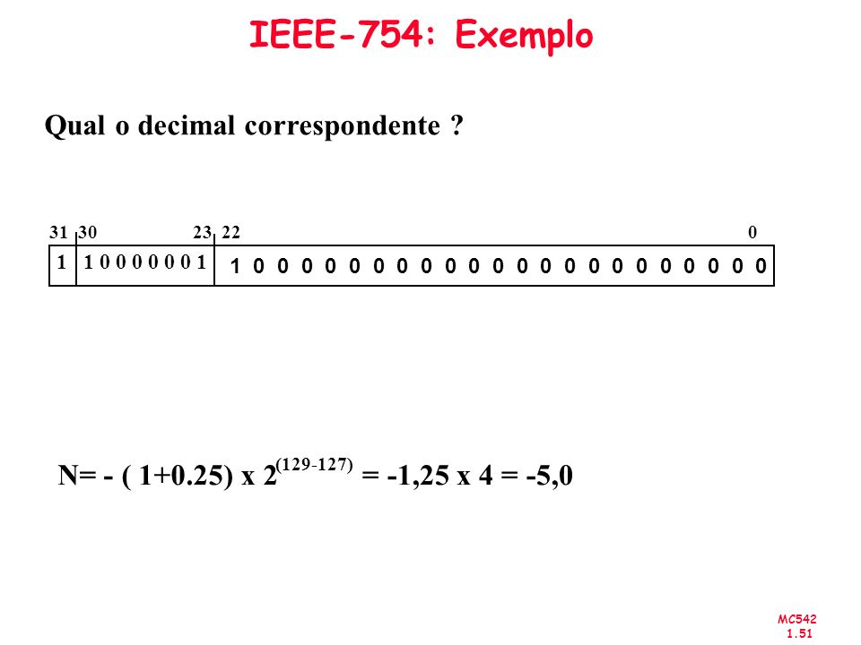 MC542 1.51 IEEE-754: Exemplo Qual o decimal correspondente ? N= - ( 1+0.25) x 2 (129-127) = -1,25 x 4 = -5,0 31 30 23 22 0 1 1 0 0 0 0 0 0 1 1 0 0 0 0