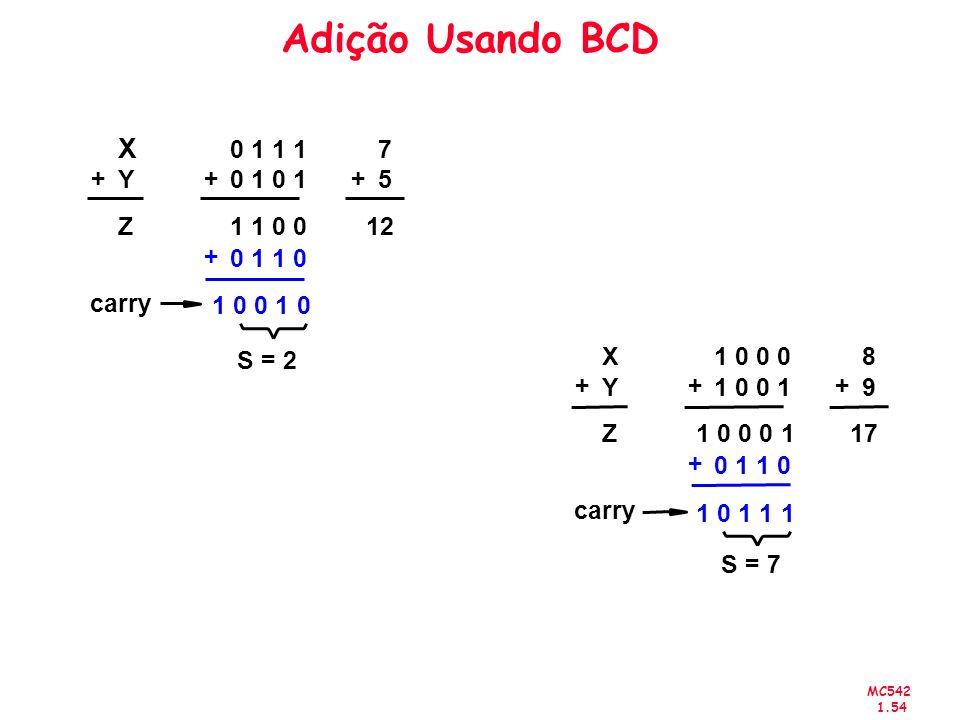 MC542 1.54 Adição Usando BCD + 1 1 0 0 0 1 1 1 0 1 + X Y Z + 7 5 12 0 1 1 0 + 1 0 0 1 0 carry + 1 0 0 0 1 1 0 0 0 1 0 0 1 + X Y Z + 8 9 17 0 1 1 0 + 1