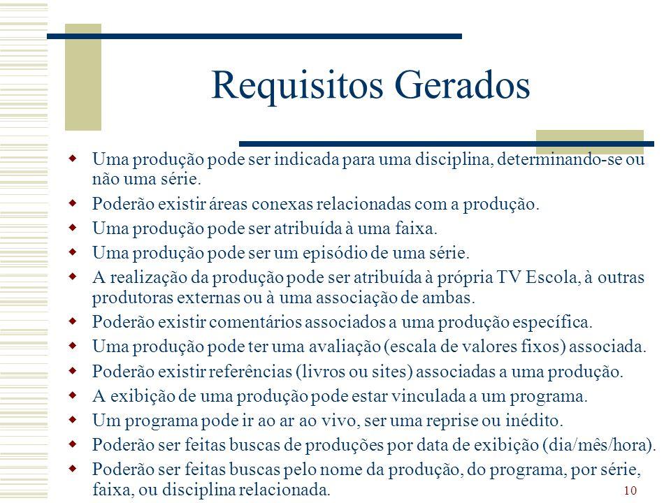 10 Requisitos Gerados Uma produção pode ser indicada para uma disciplina, determinando-se ou não uma série. Poderão existir áreas conexas relacionadas