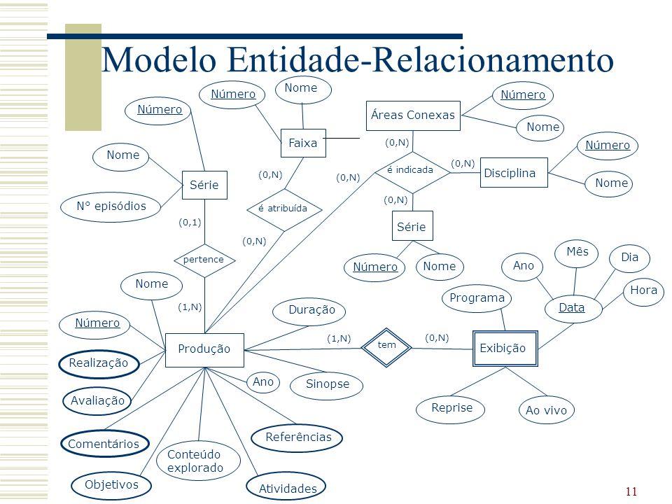 11 Modelo Entidade-Relacionamento Produção NúmeroNomeDuraçãoSinopse Realização Ano Referências Conteúdo explorado Exibição Hora DataMêsReprise Ao vivo