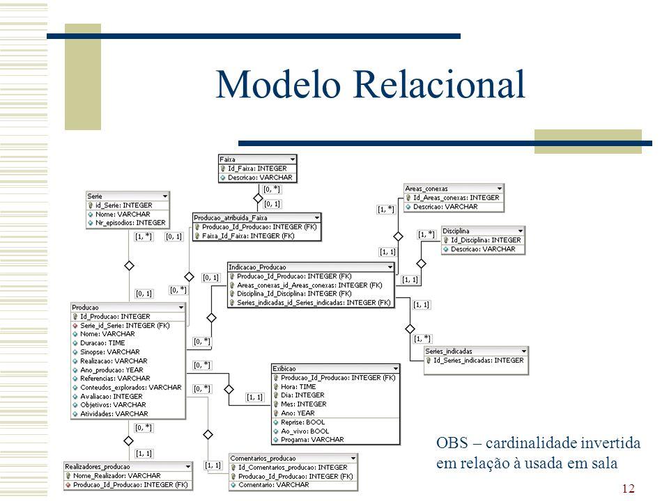 12 Modelo Relacional OBS – cardinalidade invertida em relação à usada em sala