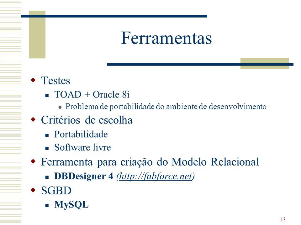 13 Ferramentas Testes TOAD + Oracle 8i Problema de portabilidade do ambiente de desenvolvimento Critérios de escolha Portabilidade Software livre Ferr