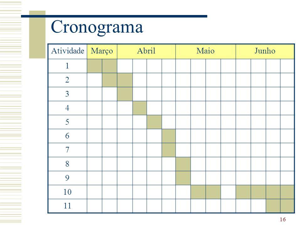 16 Cronograma AtividadeMarçoAbrilMaioJunho 1 2 3 4 5 6 7 8 9 10 11