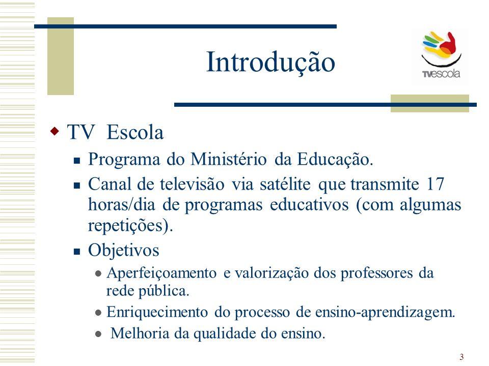 3 Introdução TV Escola Programa do Ministério da Educação. Canal de televisão via satélite que transmite 17 horas/dia de programas educativos (com alg