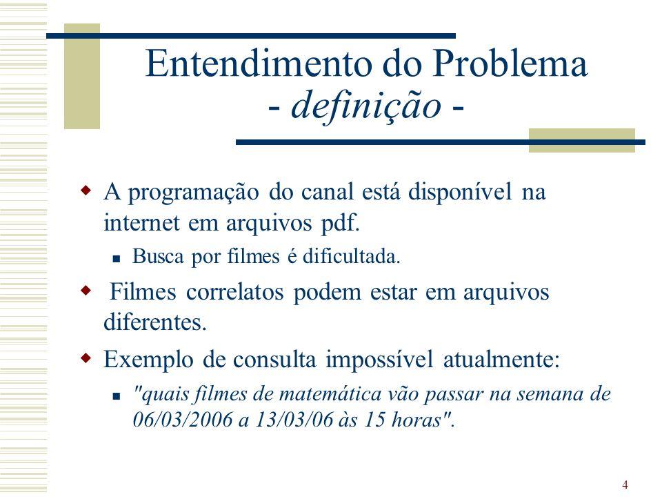 4 Entendimento do Problema - definição - A programação do canal está disponível na internet em arquivos pdf. Busca por filmes é dificultada. Filmes co