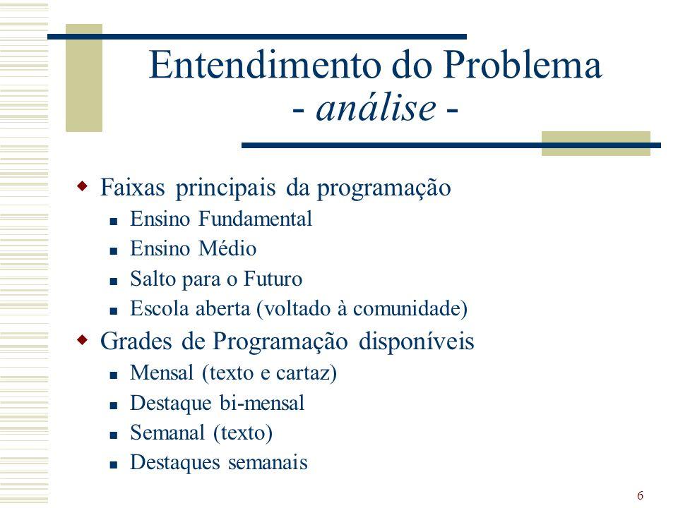6 Entendimento do Problema - análise - Faixas principais da programação Ensino Fundamental Ensino Médio Salto para o Futuro Escola aberta (voltado à c