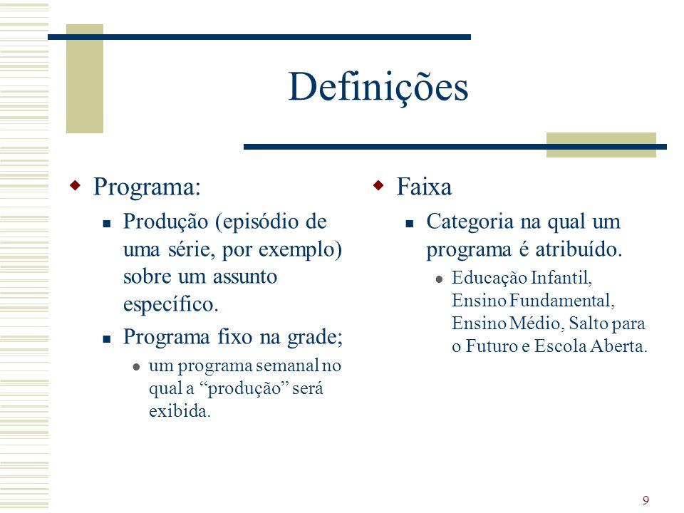 9 Definições Faixa Categoria na qual um programa é atribuído. Educação Infantil, Ensino Fundamental, Ensino Médio, Salto para o Futuro e Escola Aberta