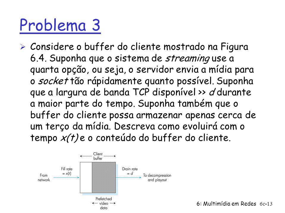 6: Multimídia em Redes6c-13 Problema 3 Ø Considere o buffer do cliente mostrado na Figura 6.4. Suponha que o sistema de streaming use a quarta opção,
