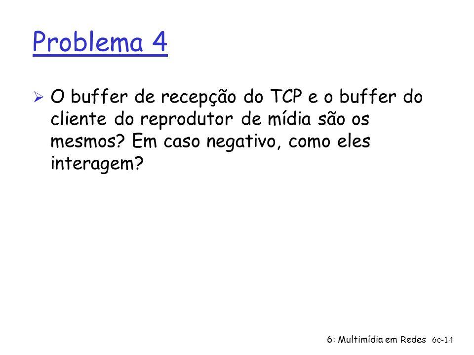 6: Multimídia em Redes6c-14 Problema 4 Ø O buffer de recepção do TCP e o buffer do cliente do reprodutor de mídia são os mesmos? Em caso negativo, com