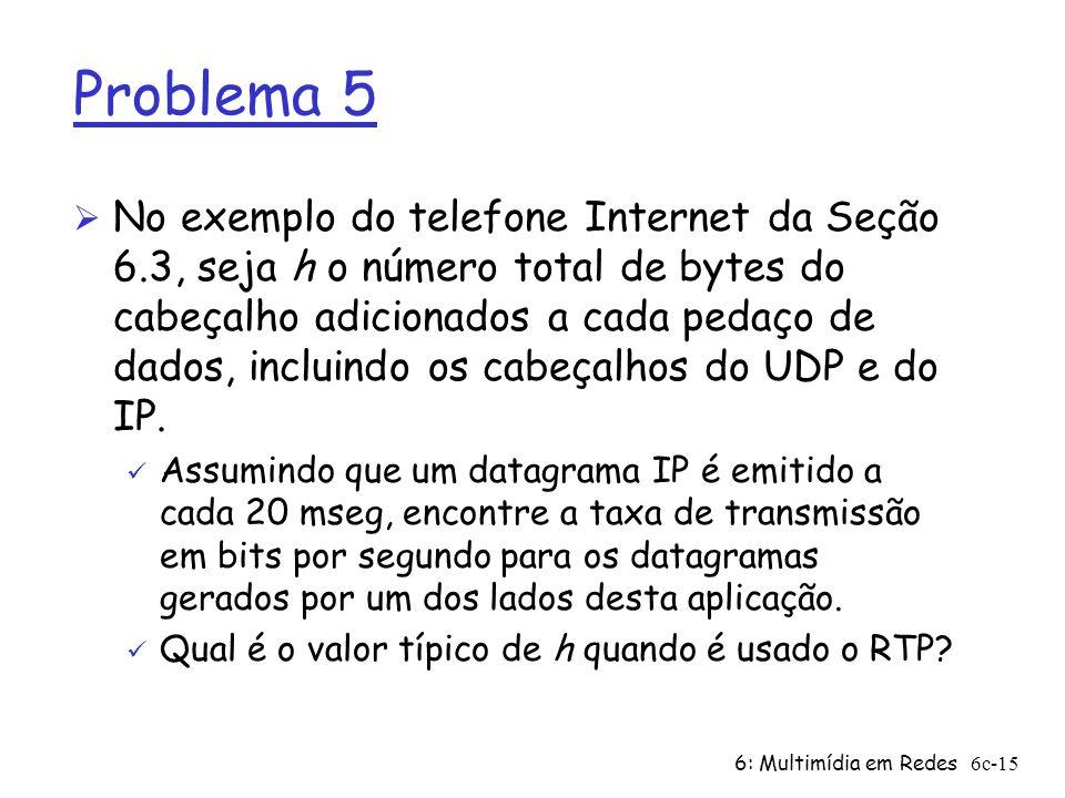 6: Multimídia em Redes6c-15 Problema 5 Ø No exemplo do telefone Internet da Seção 6.3, seja h o número total de bytes do cabeçalho adicionados a cada