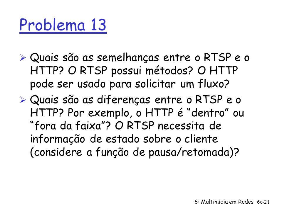 6: Multimídia em Redes6c-21 Problema 13 Ø Quais são as semelhanças entre o RTSP e o HTTP? O RTSP possui métodos? O HTTP pode ser usado para solicitar