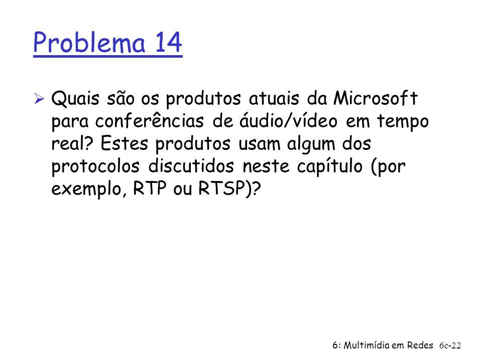 6: Multimídia em Redes6c-22 Problema 14 Ø Quais são os produtos atuais da Microsoft para conferências de áudio/vídeo em tempo real? Estes produtos usa