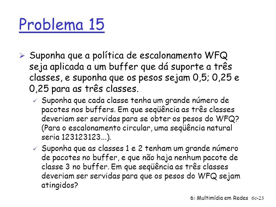 6: Multimídia em Redes6c-23 Problema 15 Ø Suponha que a política de escalonamento WFQ seja aplicada a um buffer que dá suporte a três classes, e supon