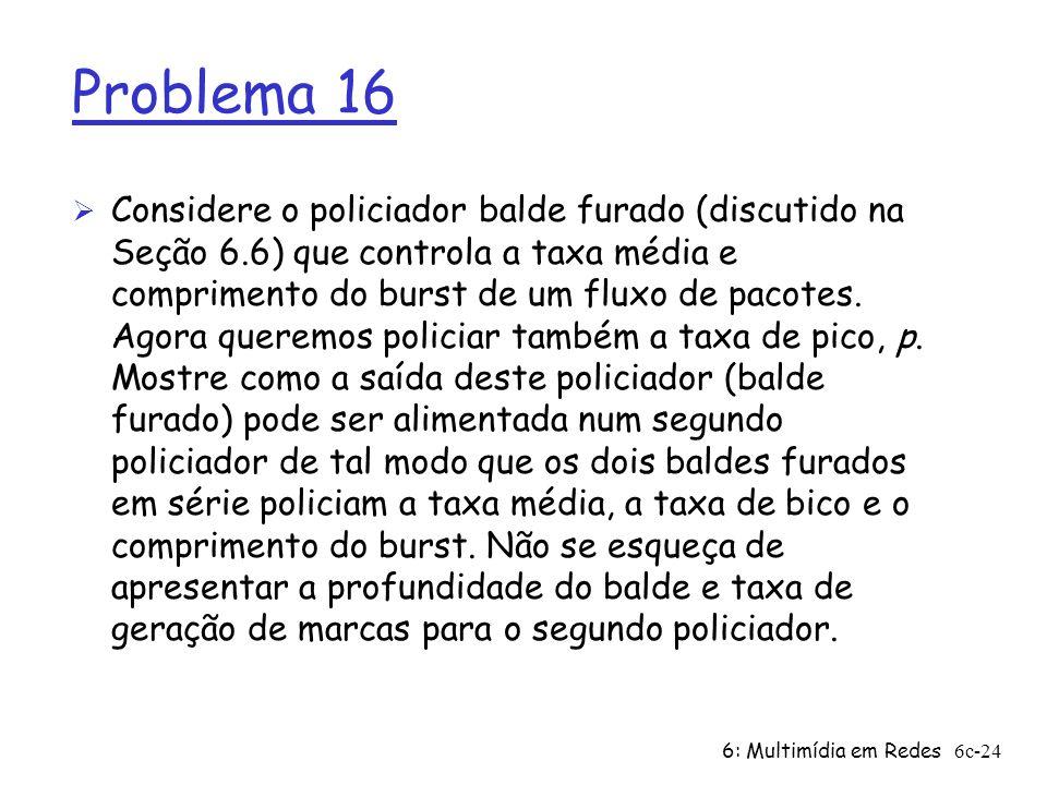 6: Multimídia em Redes6c-24 Problema 16 Ø Considere o policiador balde furado (discutido na Seção 6.6) que controla a taxa média e comprimento do burs