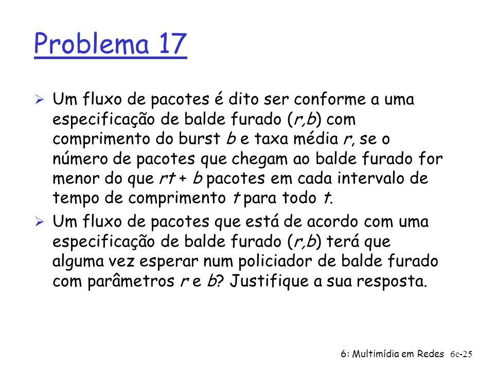 6: Multimídia em Redes6c-25 Problema 17 Ø Um fluxo de pacotes é dito ser conforme a uma especificação de balde furado (r,b) com comprimento do burst b