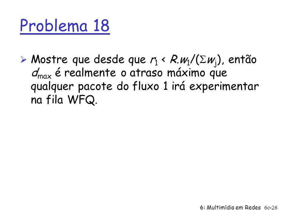 6: Multimídia em Redes6c-26 Problema 18 Mostre que desde que r 1 < R.w 1 /( w j ), então d max é realmente o atraso máximo que qualquer pacote do flux