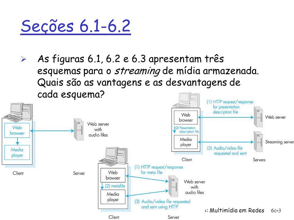 6: Multimídia em Redes6c-3 Seções 6.1-6.2 Ø As figuras 6.1, 6.2 e 6.3 apresentam três esquemas para o streaming de mídia armazenada. Quais são as vant